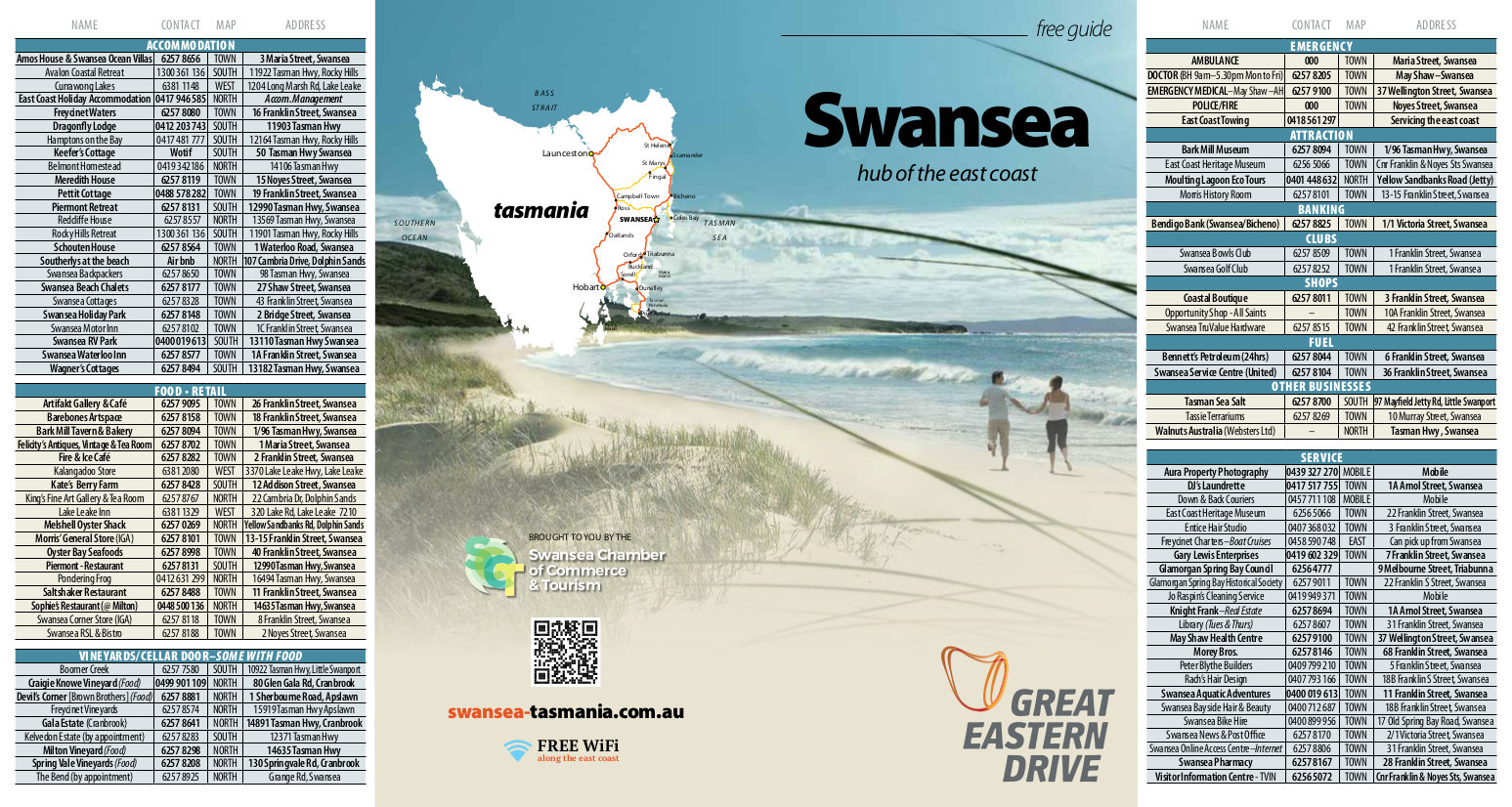 Swansea point of interest listings